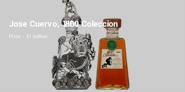 Most Expensive Tequilas in The World
