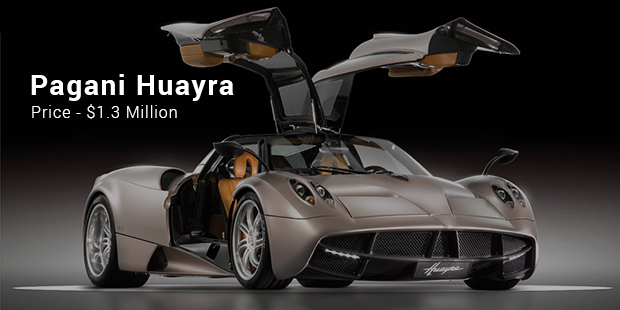 Most Expensive Sports Cars