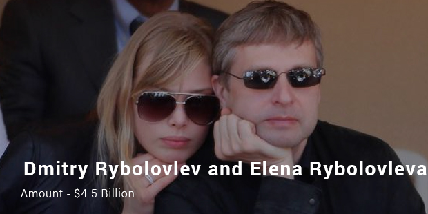 Most Expensive Divorce Settlements
