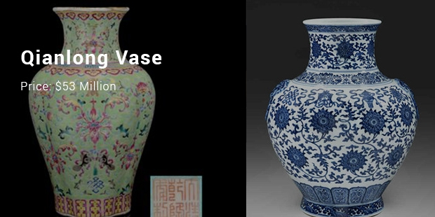 Most Expensive Vases