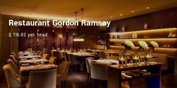 The Ten Most Expensive Restaurants in England
