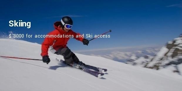 Most Expensive Winter Activities