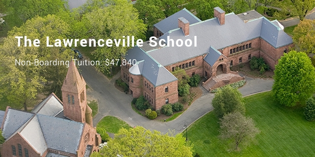 Most Expensive Private High Schools in America
