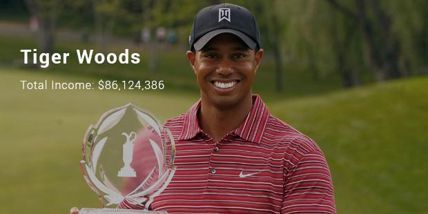 Top 10 Richest Golfers