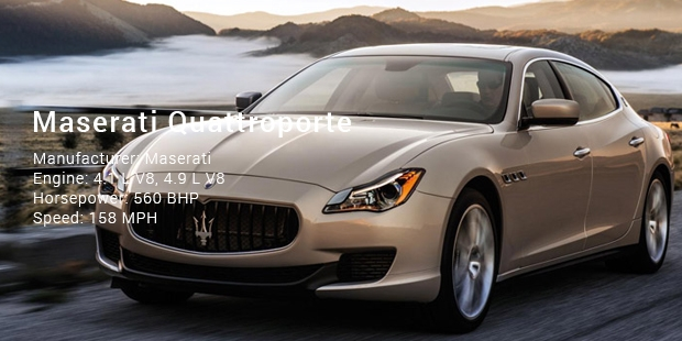 Luxury Vehicle: 10 Most Expensive Luxury Sedan Cars