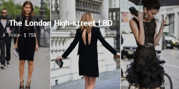 Most Expensive Little Black Dresses